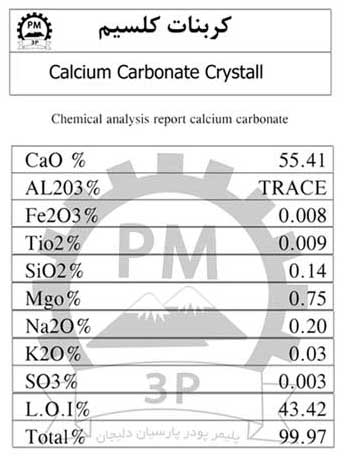 کربنات کلسیم